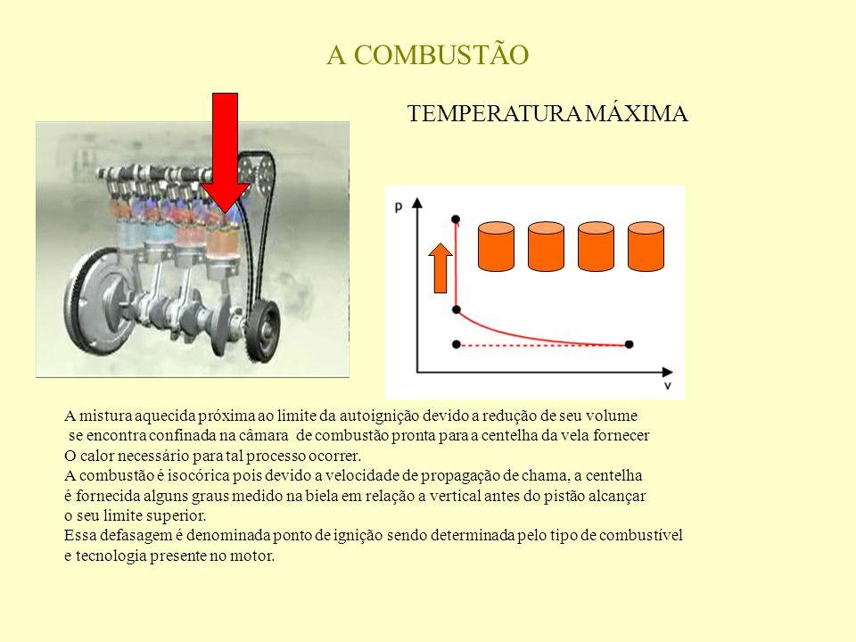 A COMBUSTÃO TEMPERATURA MÁXIMA