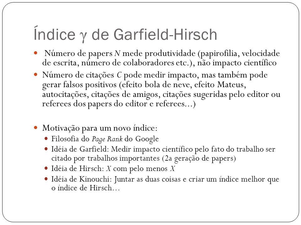 Índice γ de Garfield-Hirsch