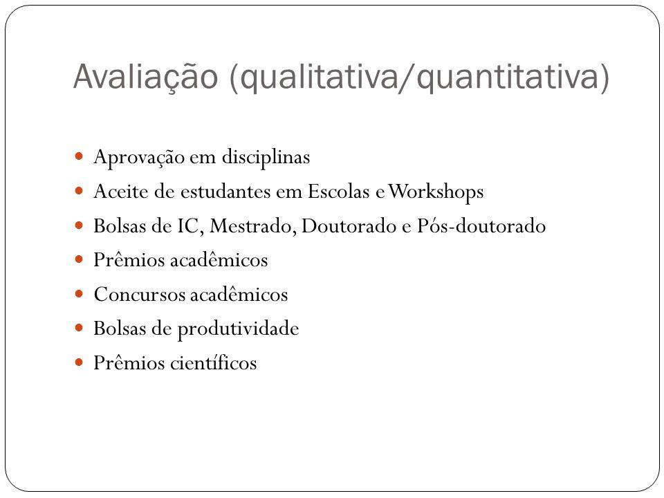 Avaliação (qualitativa/quantitativa)
