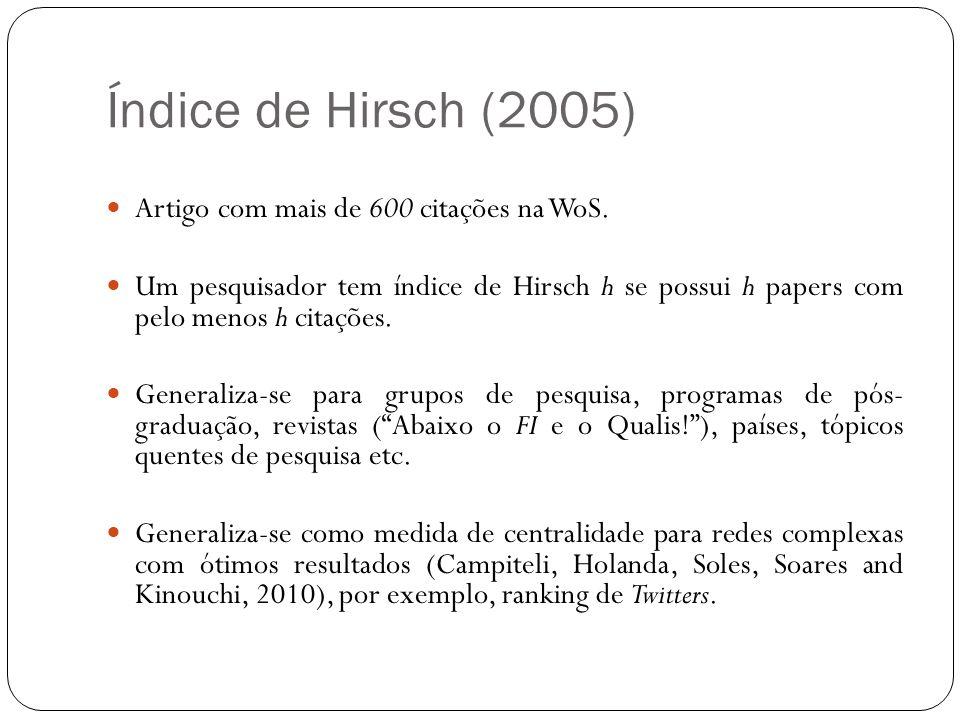 Índice de Hirsch (2005) Artigo com mais de 600 citações na WoS.