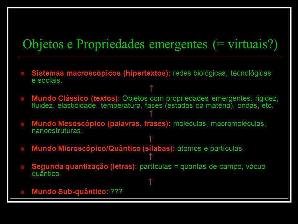 Objetos e Propriedades emergentes (= virtuais )