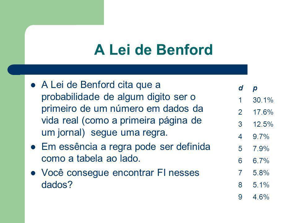 A Lei de Benford