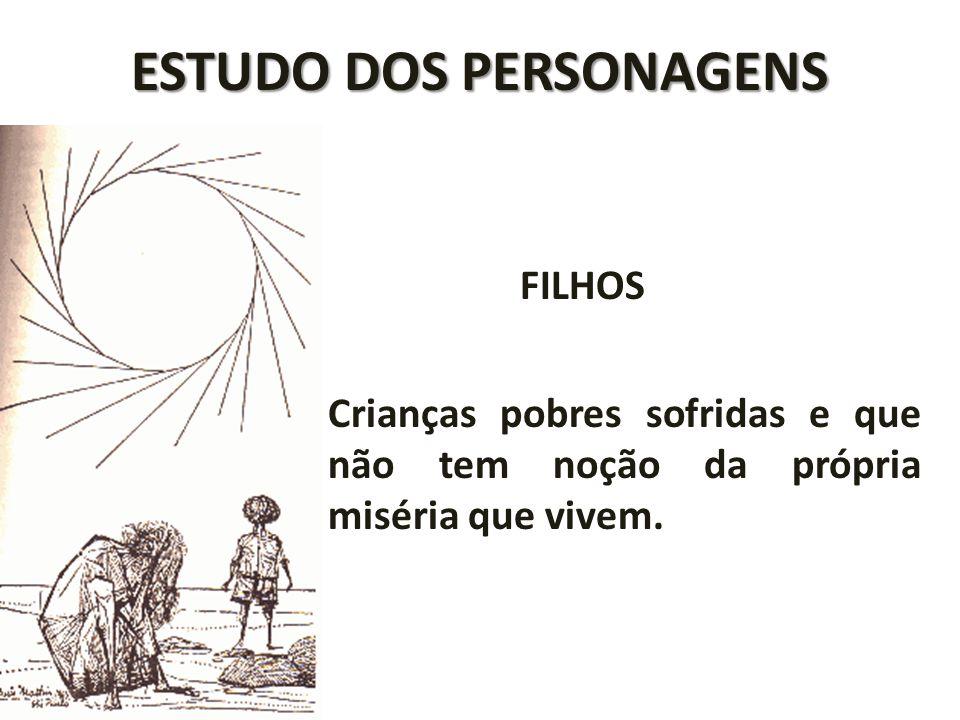 ESTUDO DOS PERSONAGENS