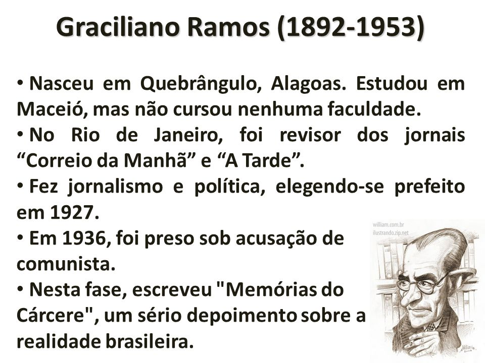 Graciliano Ramos (1892-1953) Nasceu em Quebrângulo, Alagoas. Estudou em Maceió, mas não cursou nenhuma faculdade.