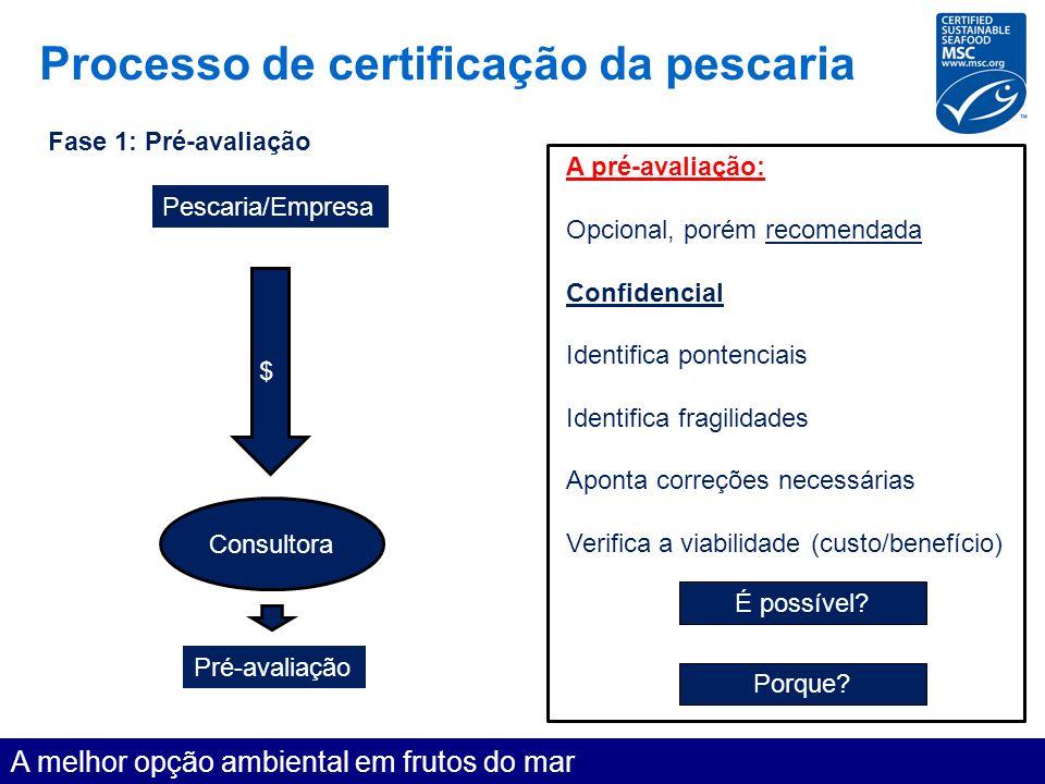 Processo de certificação da pescaria