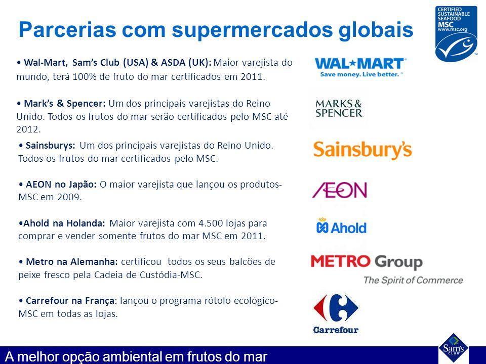 Parcerias com supermercados globais