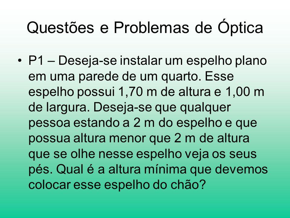 Questões e Problemas de Óptica