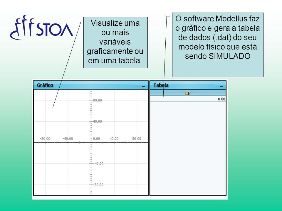 Visualize uma ou mais variáveis graficamente ou em uma tabela.