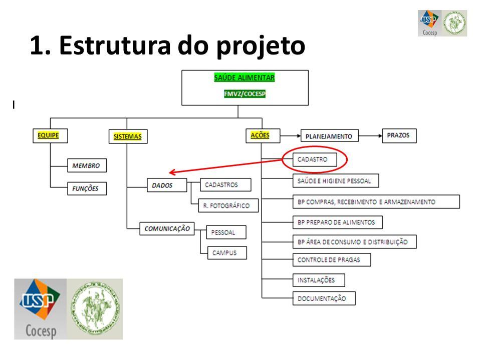 1. Estrutura do projeto