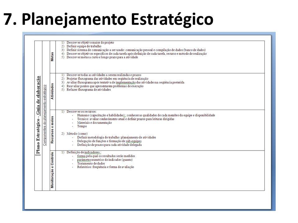 7. Planejamento Estratégico