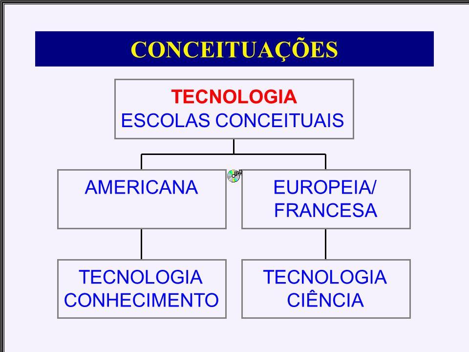CONCEITUAÇÕES TECNOLOGIA ESCOLAS CONCEITUAIS AMERICANA EUROPEIA/