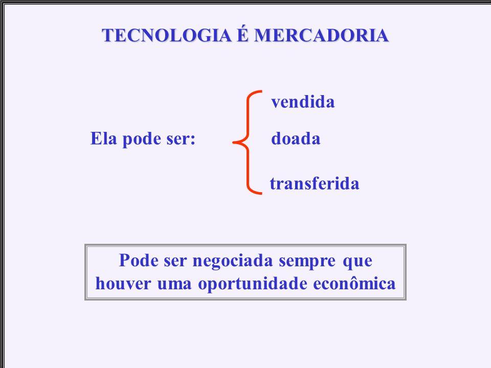 TECNOLOGIA É MERCADORIA