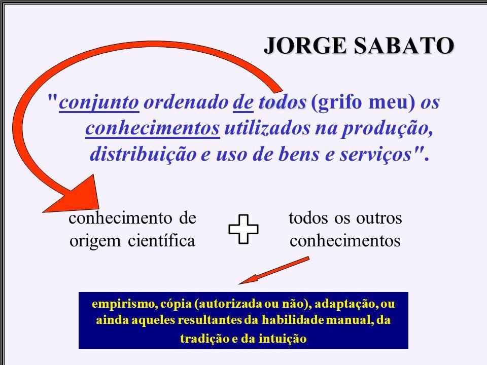 JORGE SABATO conjunto ordenado de todos (grifo meu) os conhecimentos utilizados na produção, distribuição e uso de bens e serviços .