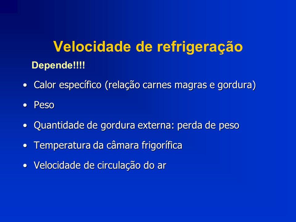 Velocidade de refrigeração