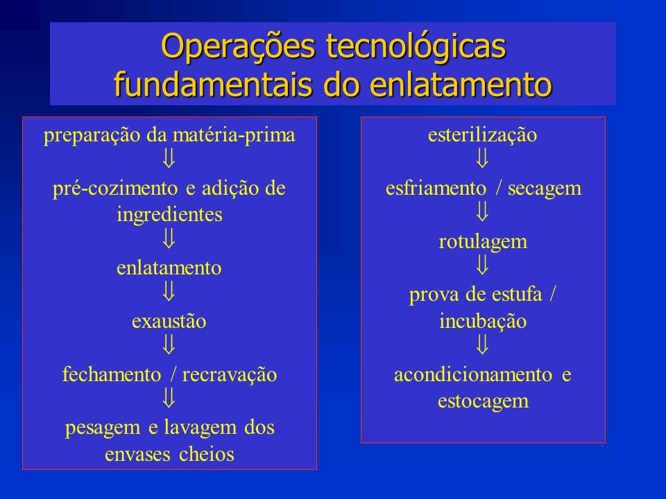 Operações tecnológicas fundamentais do enlatamento