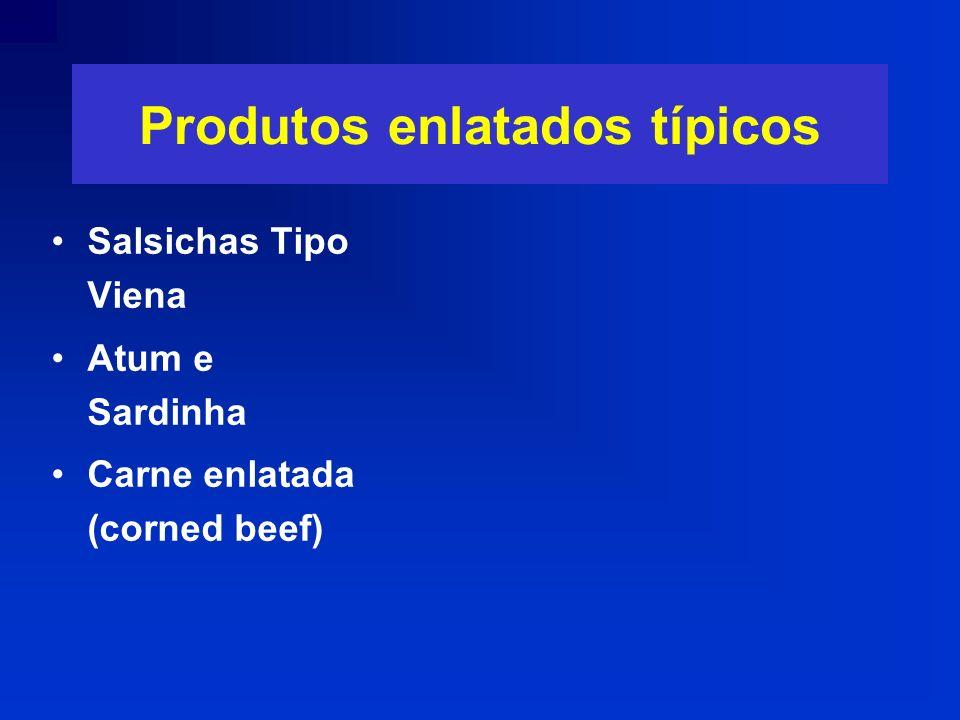 Produtos enlatados típicos
