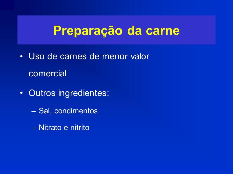 Preparação da carne Uso de carnes de menor valor comercial