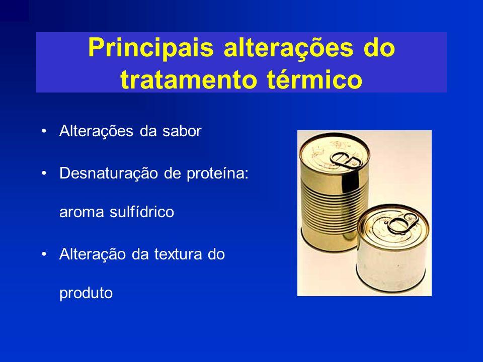 Principais alterações do tratamento térmico