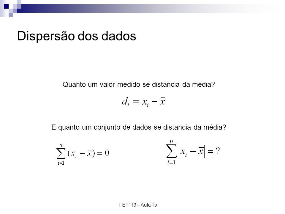 Dispersão dos dados Quanto um valor medido se distancia da média