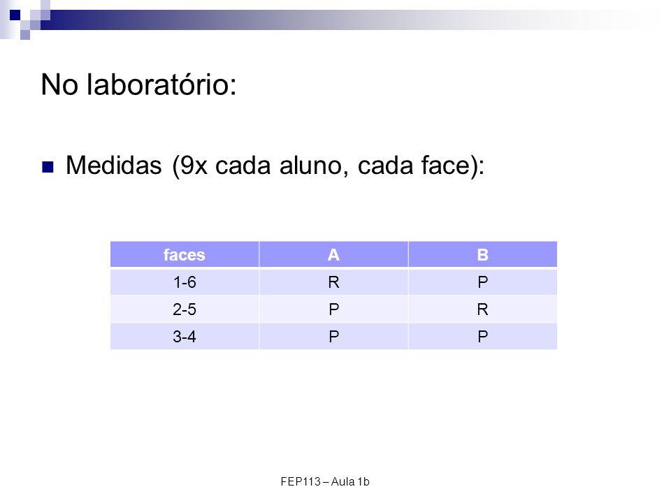 No laboratório: Medidas (9x cada aluno, cada face): faces A B 1-6 R P