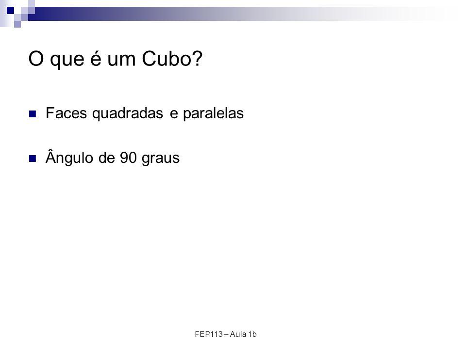 O que é um Cubo Faces quadradas e paralelas Ângulo de 90 graus
