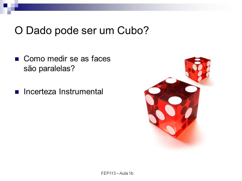 O Dado pode ser um Cubo Como medir se as faces são paralelas