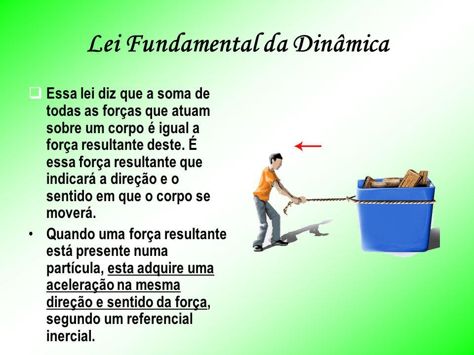 Lei Fundamental da Dinâmica