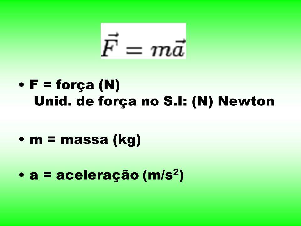F = força (N) Unid. de força no S.I: (N) Newton
