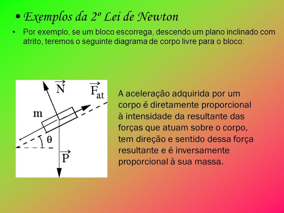 Exemplos da 2º Lei de Newton