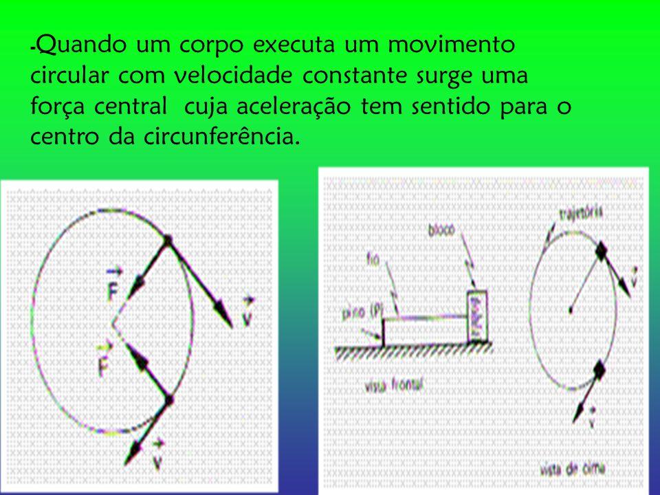 -Quando um corpo executa um movimento circular com velocidade constante surge uma força central cuja aceleração tem sentido para o centro da circunferência.
