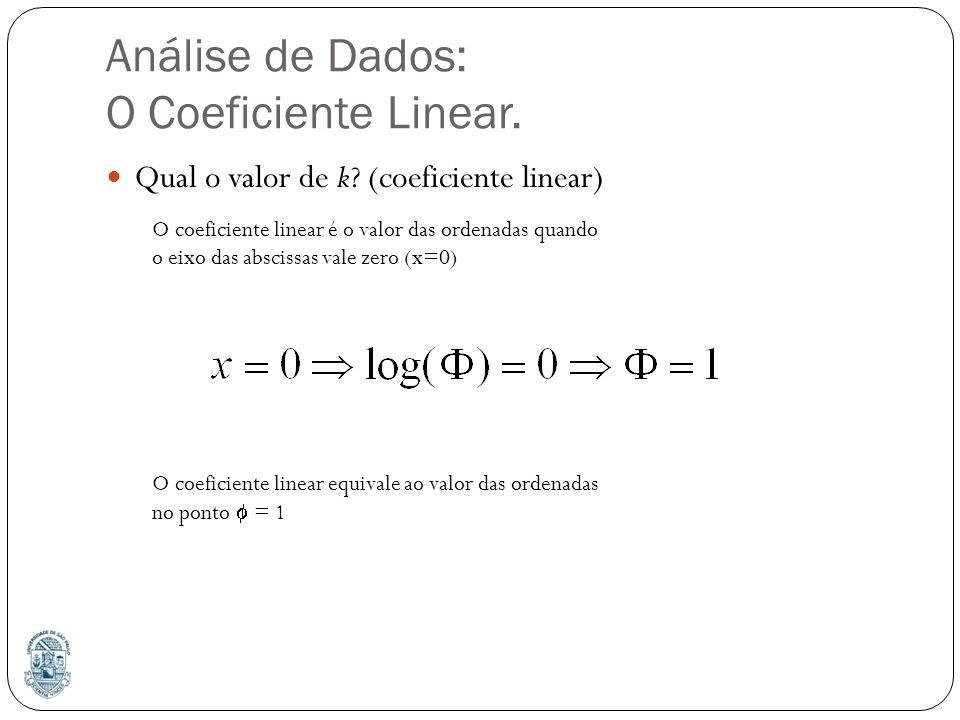 Análise de Dados: O Coeficiente Linear.