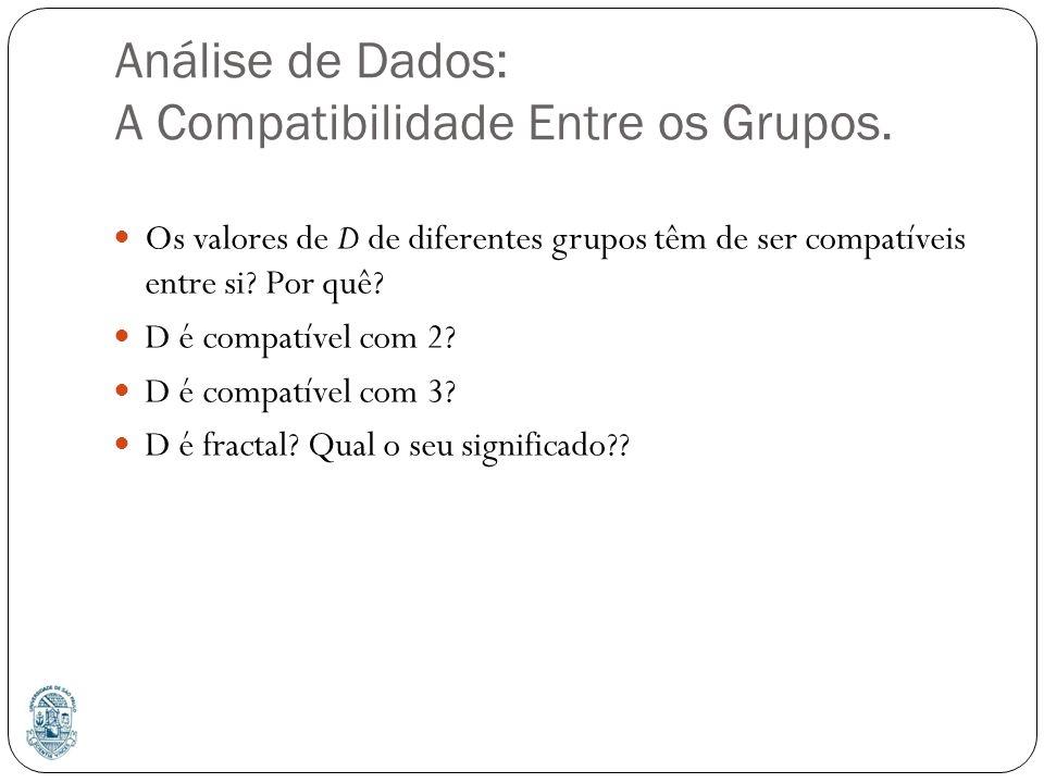 Análise de Dados: A Compatibilidade Entre os Grupos.