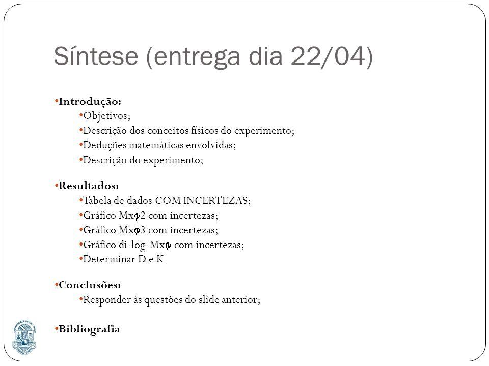 Síntese (entrega dia 22/04)