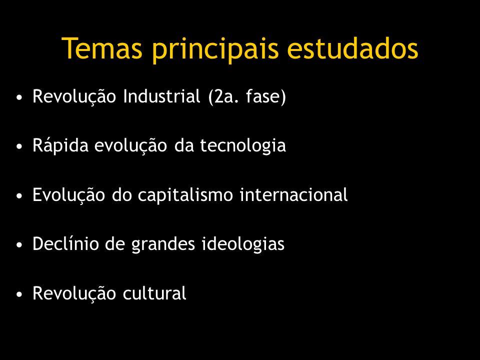 Temas principais estudados