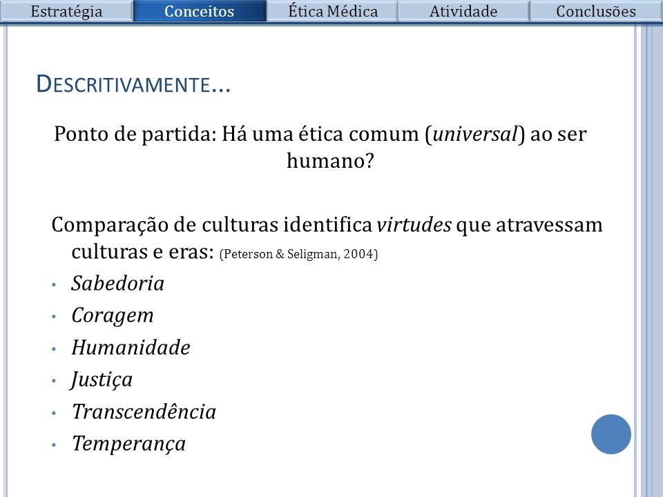 Ponto de partida: Há uma ética comum (universal) ao ser humano