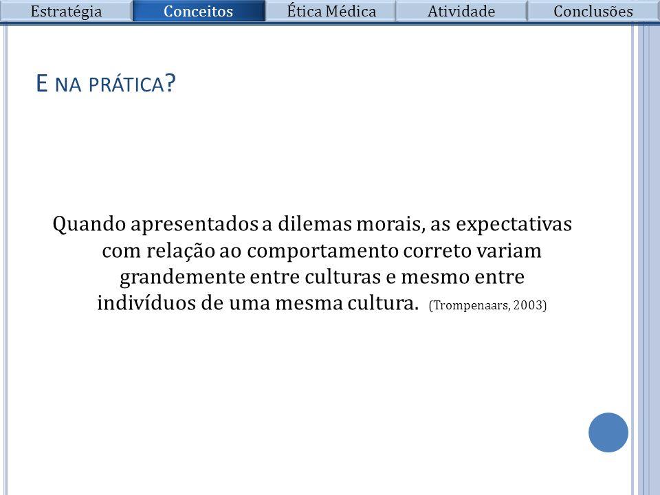 Estratégia Conceitos. Ética Médica. Atividade. Conclusões. E na prática