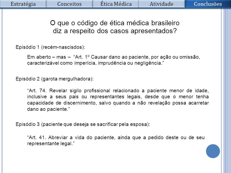 Estratégia Conceitos. Ética Médica. Atividade. Conclusões. O que o código de ética médica brasileiro diz a respeito dos casos apresentados