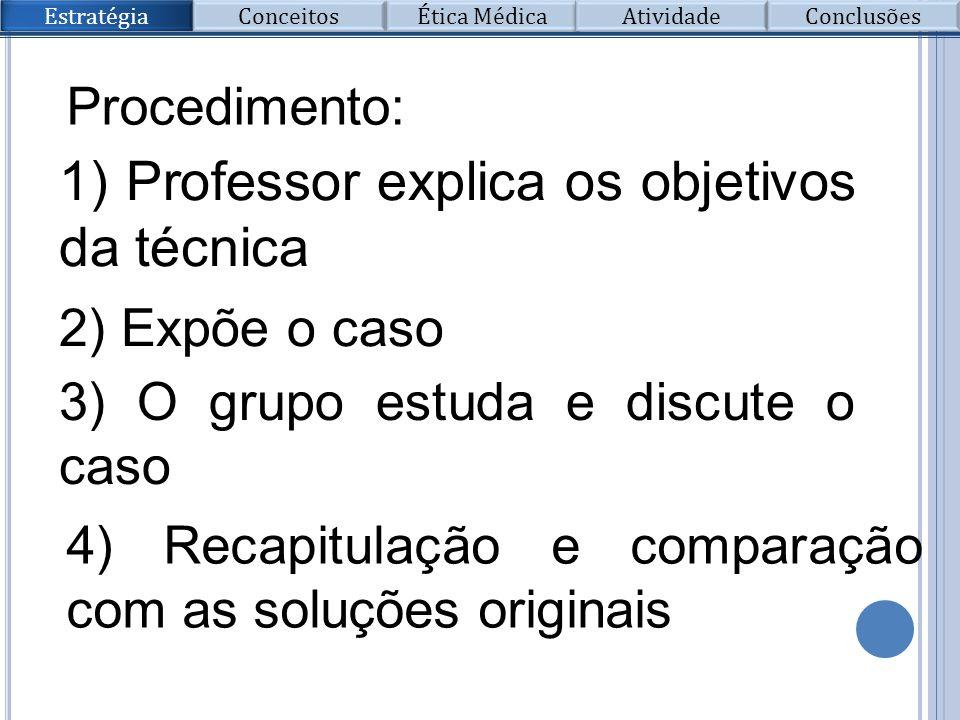 1) Professor explica os objetivos da técnica