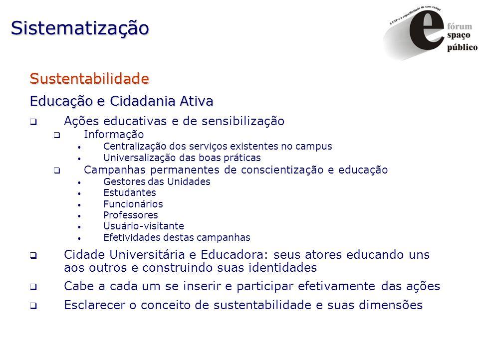 Sistematização Sustentabilidade Educação e Cidadania Ativa