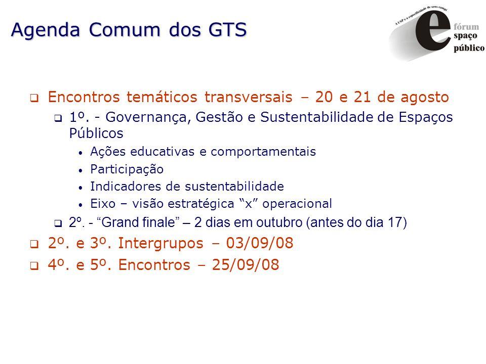 Agenda Comum dos GTS Encontros temáticos transversais – 20 e 21 de agosto. 1º. - Governança, Gestão e Sustentabilidade de Espaços Públicos.