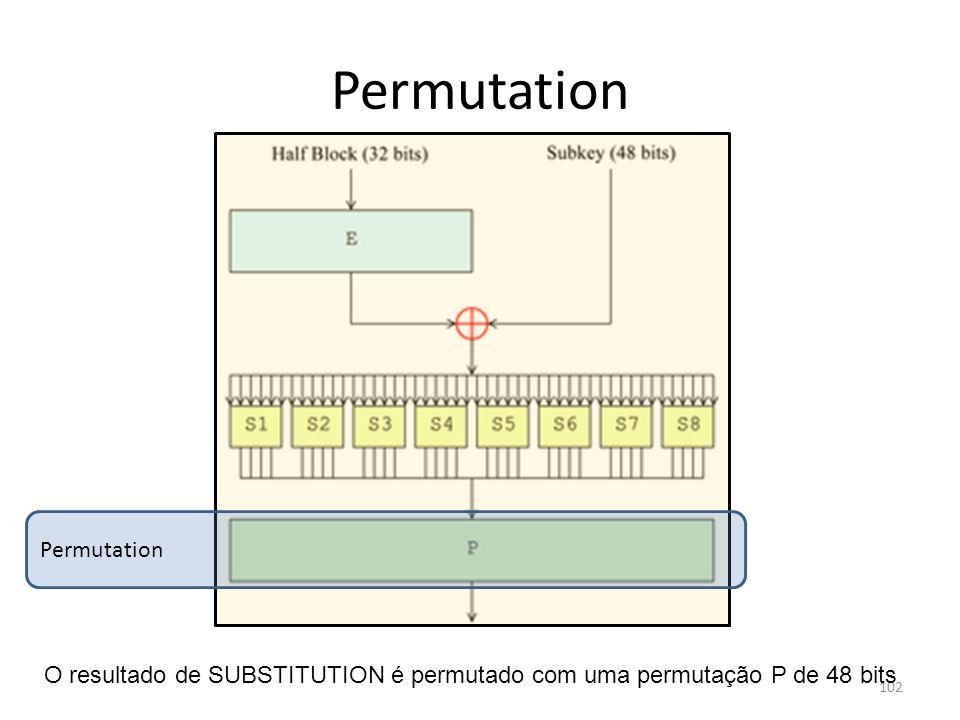 Permutation Permutation