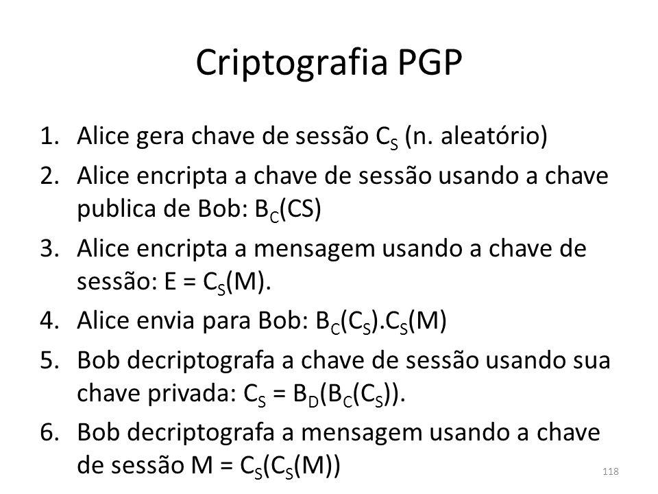 Criptografia PGP Alice gera chave de sessão CS (n. aleatório)