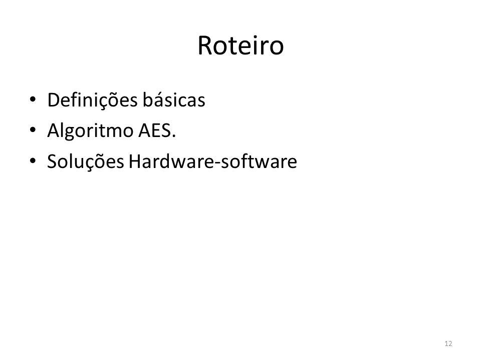 Roteiro Definições básicas Algoritmo AES. Soluções Hardware-software