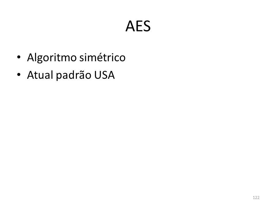 AES Algoritmo simétrico Atual padrão USA