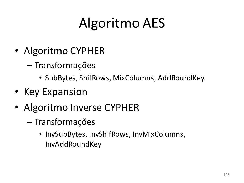 Algoritmo AES Algoritmo CYPHER Key Expansion Algoritmo Inverse CYPHER