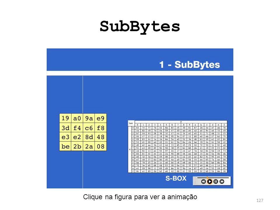 SubBytes Clique na figura para ver a animação