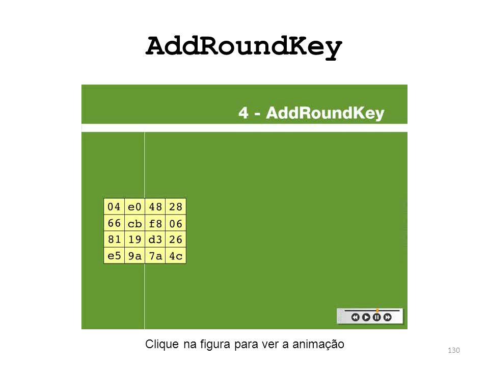 AddRoundKey Clique na figura para ver a animação