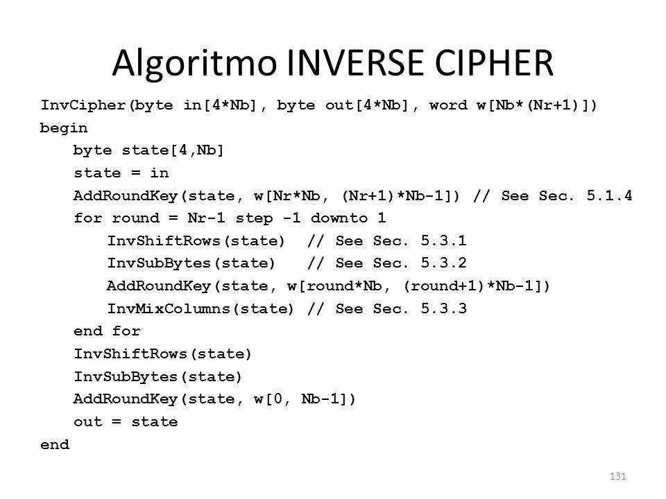 Algoritmo INVERSE CIPHER