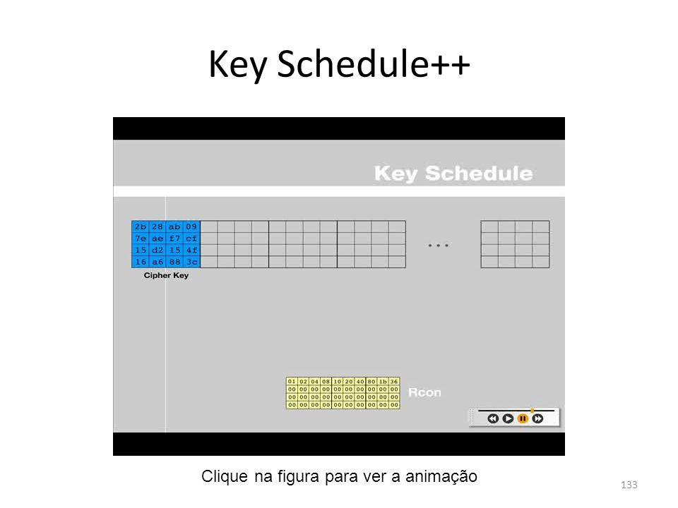 Key Schedule++ Clique na figura para ver a animação