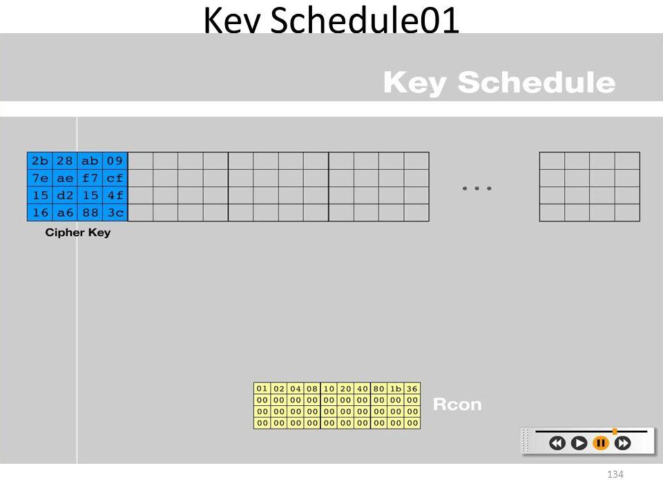 Key Schedule01